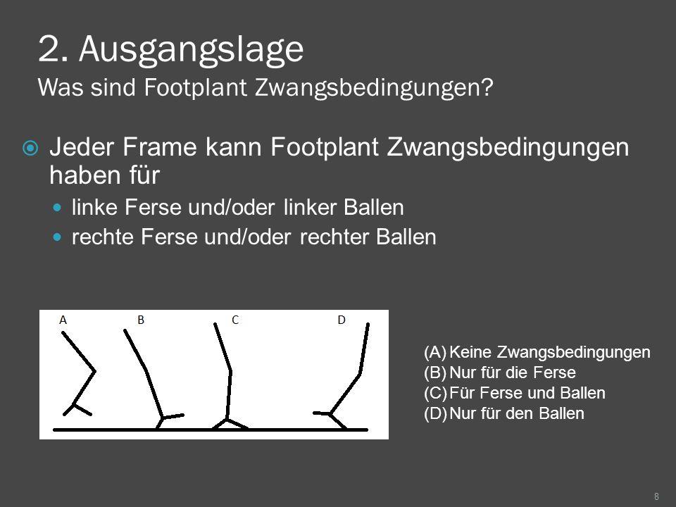 2. Ausgangslage Was sind Footplant Zwangsbedingungen? Jeder Frame kann Footplant Zwangsbedingungen haben für linke Ferse und/oder linker Ballen rechte