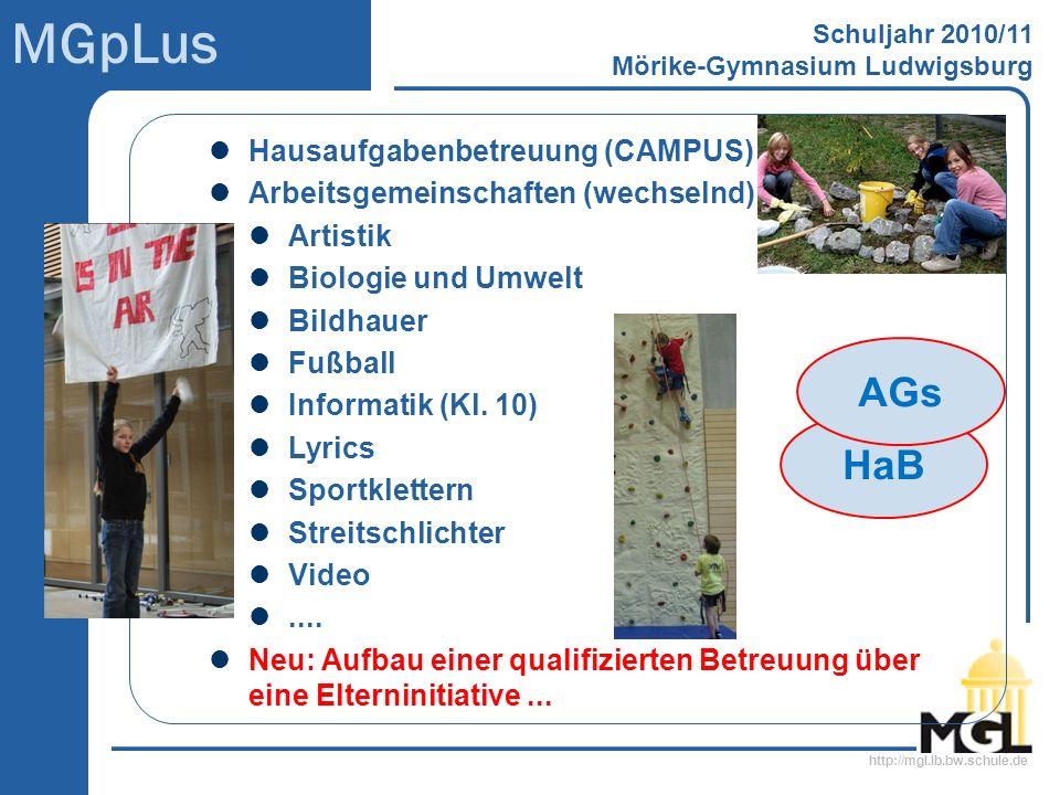 http://mgl.lb.bw.schule.de MGpLus Schuljahr 2010/11 Mörike-Gymnasium Ludwigsburg Hausaufgabenbetreuung (CAMPUS) Arbeitsgemeinschaften (wechselnd) Arti