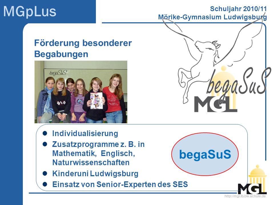 http://mgl.lb.bw.schule.de MGpLus Schuljahr 2010/11 Mörike-Gymnasium Ludwigsburg Individualisierung Zusatzprogramme z. B. in Mathematik, Englisch, Nat