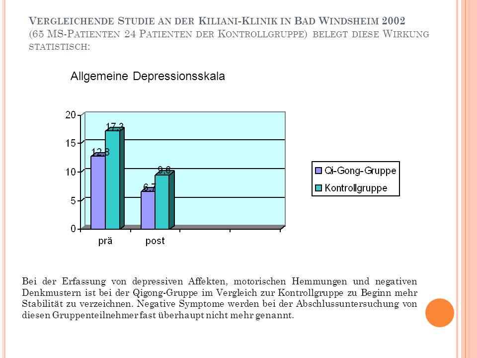 V ERGLEICHENDE S TUDIE AN DER K ILIANI -K LINIK IN B AD W INDSHEIM 2002 (65 MS-P ATIENTEN 24 P ATIENTEN DER K ONTROLLGRUPPE ) BELEGT DIESE W IRKUNG ST