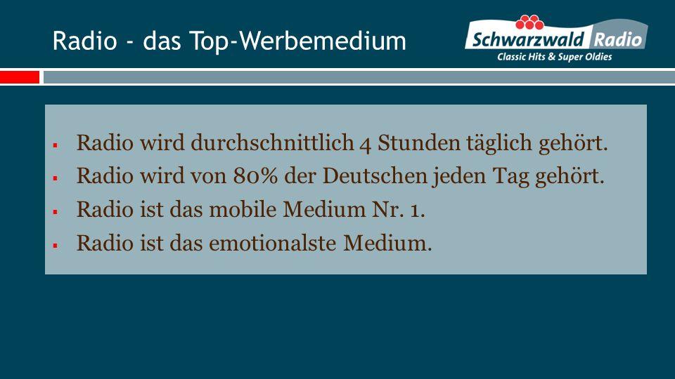 Radio - das Top-Werbemedium Radio wird durchschnittlich 4 Stunden täglich gehört. Radio wird von 80% der Deutschen jeden Tag gehört. Radio ist das mob