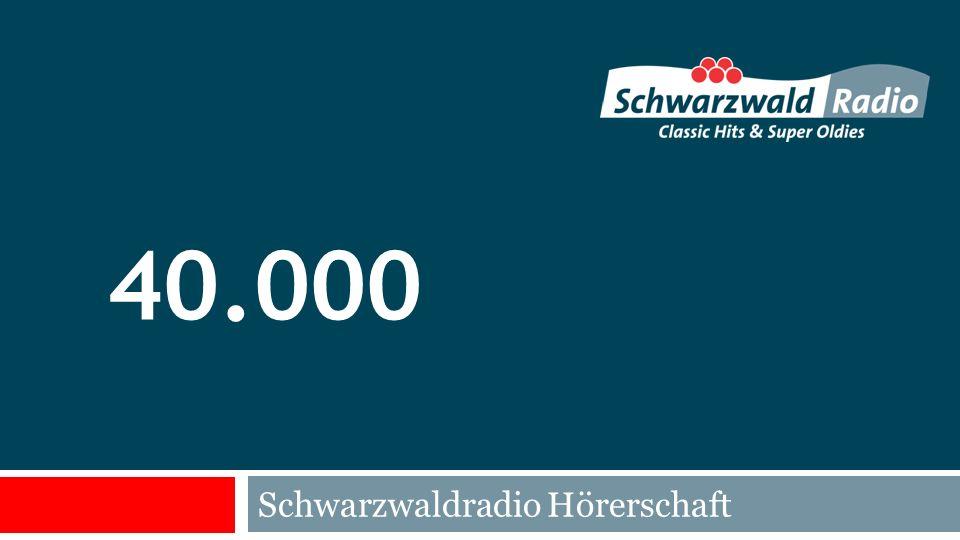 Schwarzwaldradio Hörerschaft 40.000