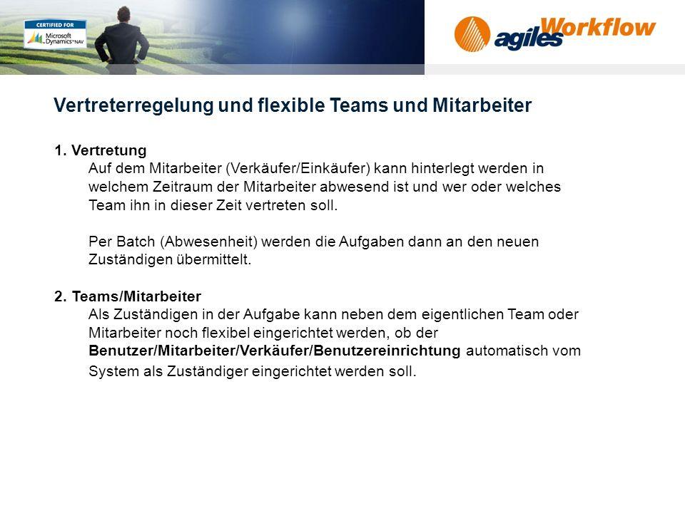 www.agilesworkflow.com Vertreterregelung und flexible Teams und Mitarbeiter 1.