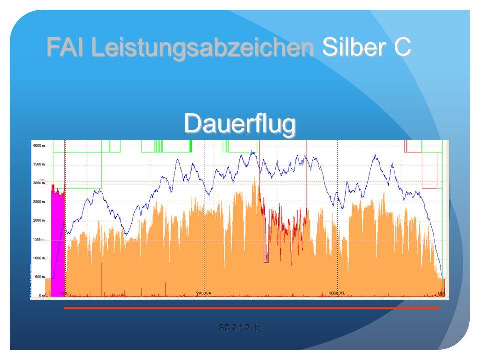 Gerade Strecke Ziel-Rückkehrstrecke Dreieckstrecke Streckenflug von => 50 km SC 1.4.3 ; 1.4.6 FAI Leistungsabzeichen Silber C