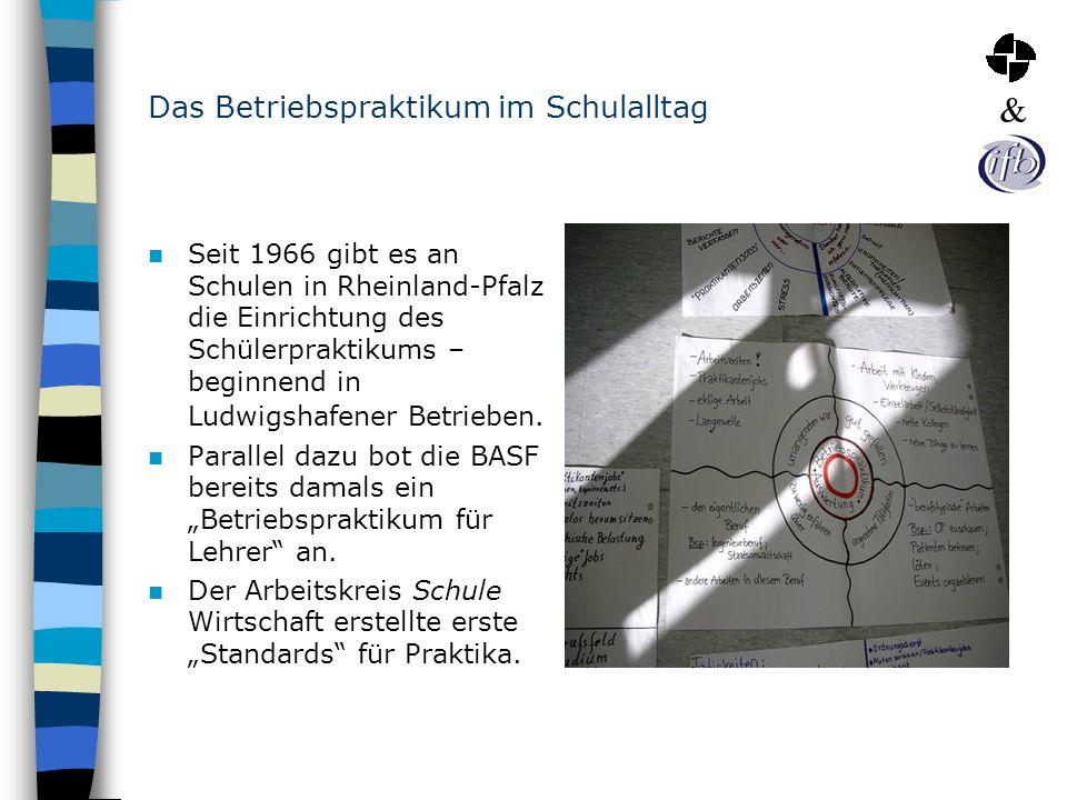 Das Betriebspraktikum im Schulalltag Seit 1966 gibt es an Schulen in Rheinland-Pfalz die Einrichtung des Schülerpraktikums – beginnend in Ludwigshafen