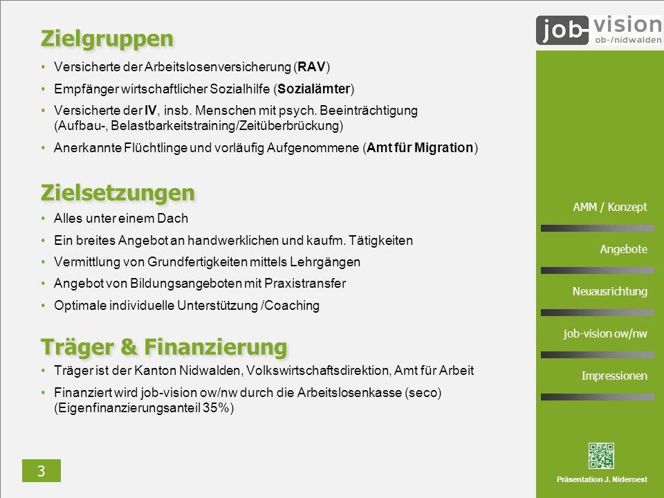 3 AMM / Konzept Angebote Neuausrichtung job-vision ow/nw Impressionen Präsentation J. Nideroest Zielsetzungen Alles unter einem Dach Ein breites Angeb