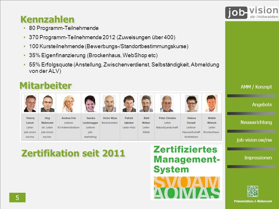 5 AMM / Konzept Angebote Neuausrichtung job-vision ow/nw Impressionen Präsentation J. Nideroest Kennzahlen 80 Programm-Teilnehmende 370 Programm-Teiln