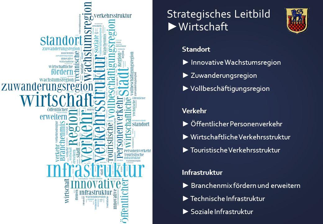Strategisches Leitbild Wirtschaft Standort Innovative Wachstumsregion Zuwanderungsregion VollbeschäftigungsregionVerkehr Öffentlicher Personenverkehr