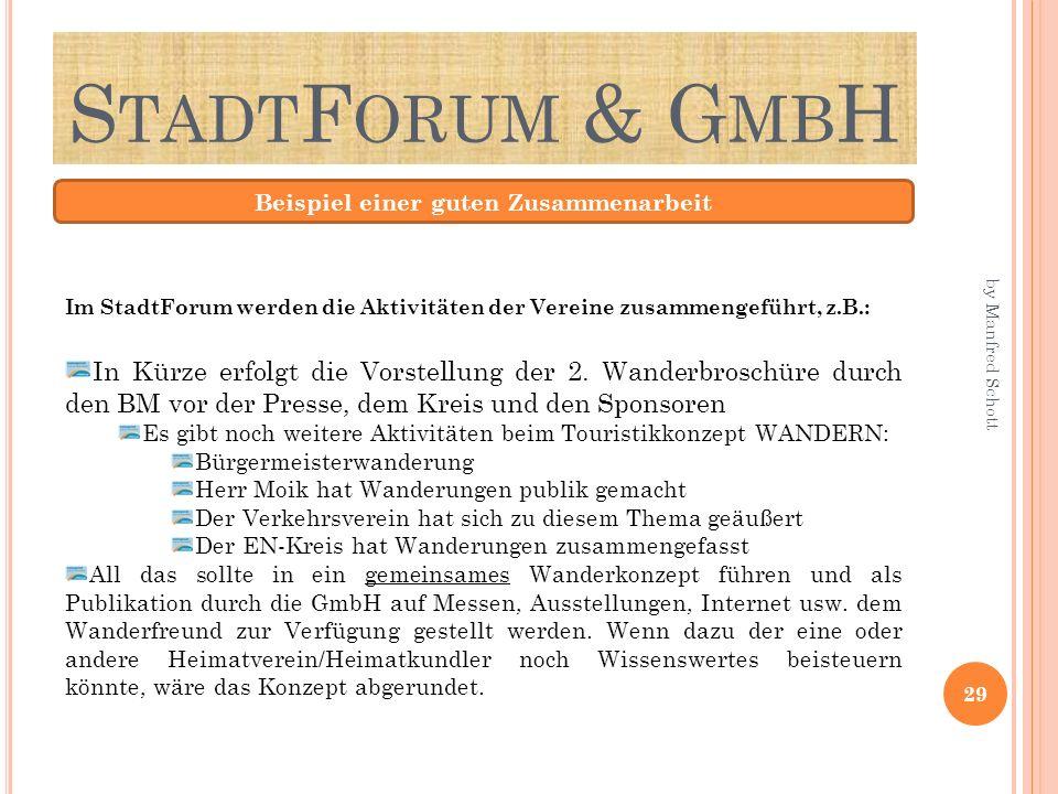 S TADT F ORUM & G MB H Beispiel einer guten Zusammenarbeit Im StadtForum werden die Aktivitäten der Vereine zusammengeführt, z.B.: In Kürze erfolgt die Vorstellung der 2.