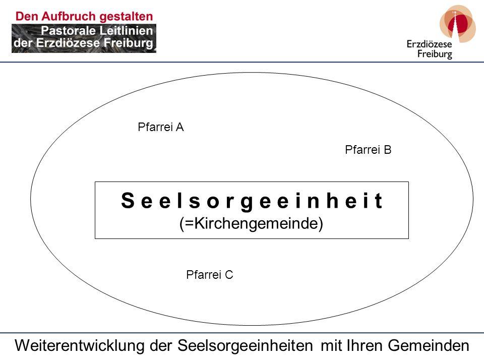 Weiterentwicklung der Seelsorgeeinheiten mit Ihren Gemeinden S e e l s o r g e e i n h e i t (=Kirchengemeinde) Pfarrei A Pfarrei B Pfarrei C