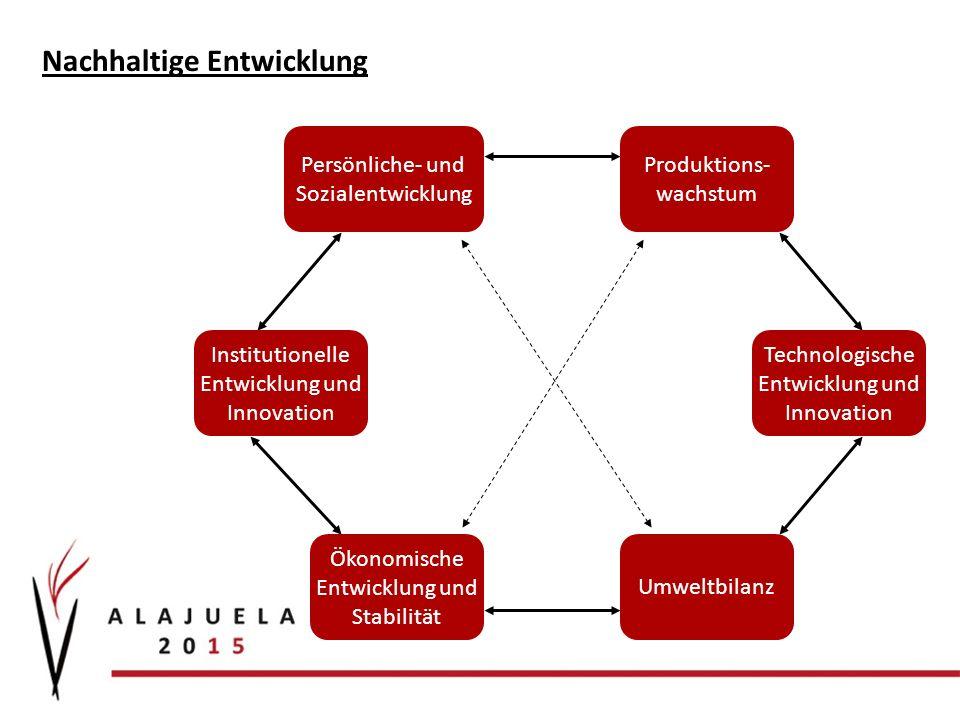 Nachhaltige Entwicklung Persönliche- und Sozialentwicklung Produktions- wachstum Technologische Entwicklung und Innovation Umweltbilanz Ökonomische Entwicklung und Stabilität Institutionelle Entwicklung und Innovation