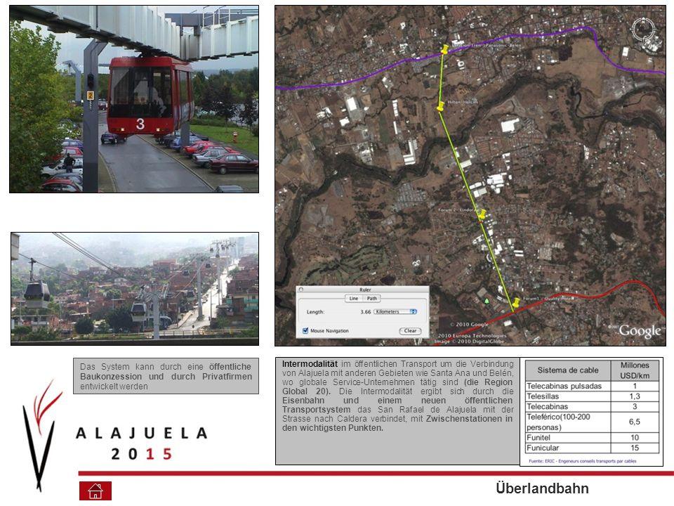 Intermodalität im öffentlichen Transport um die Verbindung von Alajuela mit anderen Gebieten wie Santa Ana und Belén, wo globale Service-Unternehmen tätig sind (die Region Global 20).
