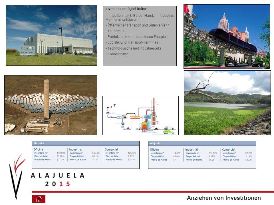 Investitionsmöglichkeiten -Inmobilienmarkt: Büros, Handel, Industrie, Mehrfamilienhäuser - Öffentlicher Transport und Güterverkehr - Tourismus - Produktion von erneuerbaren Energien - Logistik-und Transport-Terminals - Technologische und Industrieparks - Konnektivität Anziehen von Investitionen