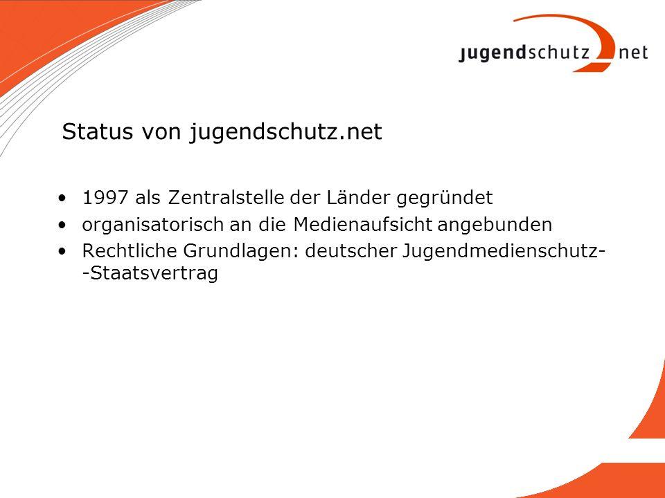 Status von jugendschutz.net 1997 als Zentralstelle der Länder gegründet organisatorisch an die Medienaufsicht angebunden Rechtliche Grundlagen: deutsc