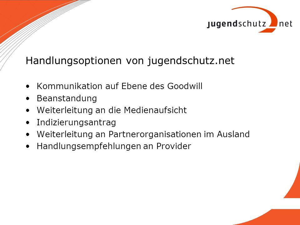 Handlungsoptionen von jugendschutz.net Kommunikation auf Ebene des Goodwill Beanstandung Weiterleitung an die Medienaufsicht Indizierungsantrag Weiter