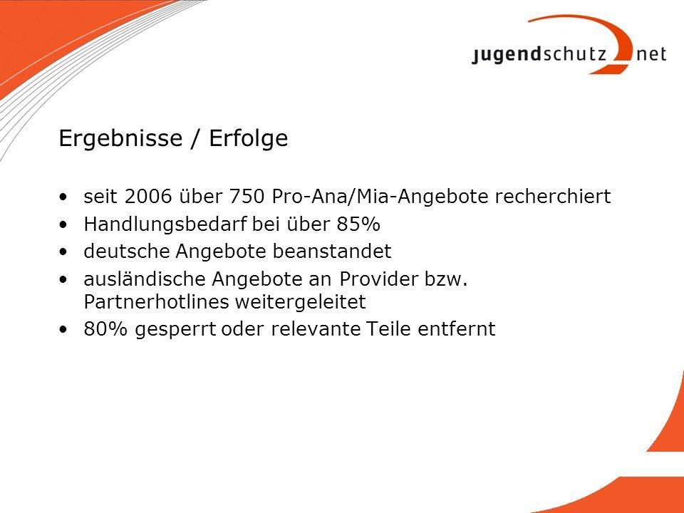 Ergebnisse / Erfolge seit 2006 über 750 Pro-Ana/Mia-Angebote recherchiert Handlungsbedarf bei über 85% deutsche Angebote beanstandet ausländische Ange