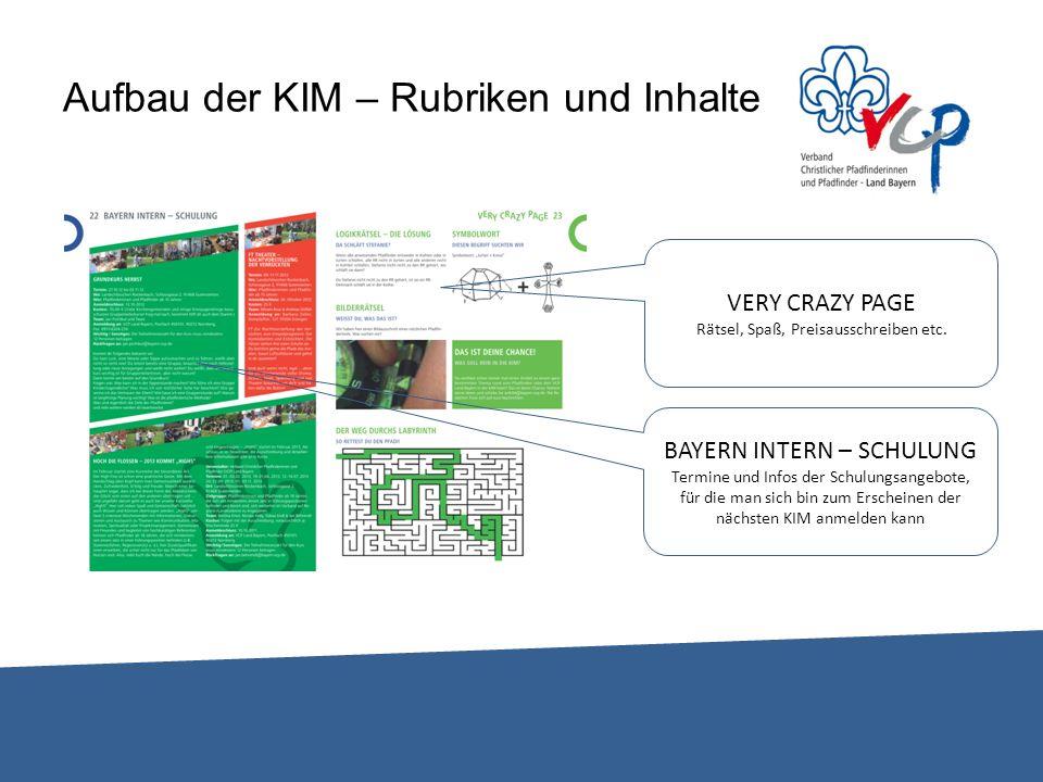Aufbau der KIM – Rubriken und Inhalte BAYERN INTERN – SCHULUNG Termine und Infos der Schulungsangebote, für die man sich bin zum Erscheinen der nächst