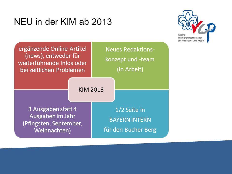 NEU in der KIM ab 2013 ergänzende Online-Artikel (news), entweder für weiterführende Infos oder bei zeitlichen Problemen Neues Redaktions- konzept und
