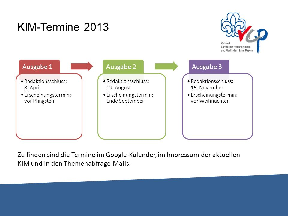 KIM-Termine 2013 Ausgabe 1 Redaktionsschluss: 8. April Erscheinungstermin: vor Pfingsten Ausgabe 2 Redaktionsschluss: 19. August Erscheinungstermin: E