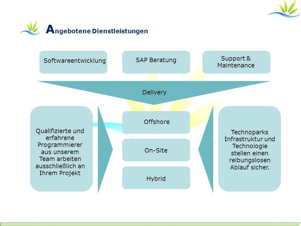 Hybrid On-Site Offshore Delivery SAP Beratung Softwareentwicklung Support & Maintenance Qualifizierte und erfahrene Programmierer aus unserem Team arbeiten ausschließlich an Ihrem Projekt Technoparks Infrastruktur und Technologie stellen einen reibungslosen Ablauf sicher.