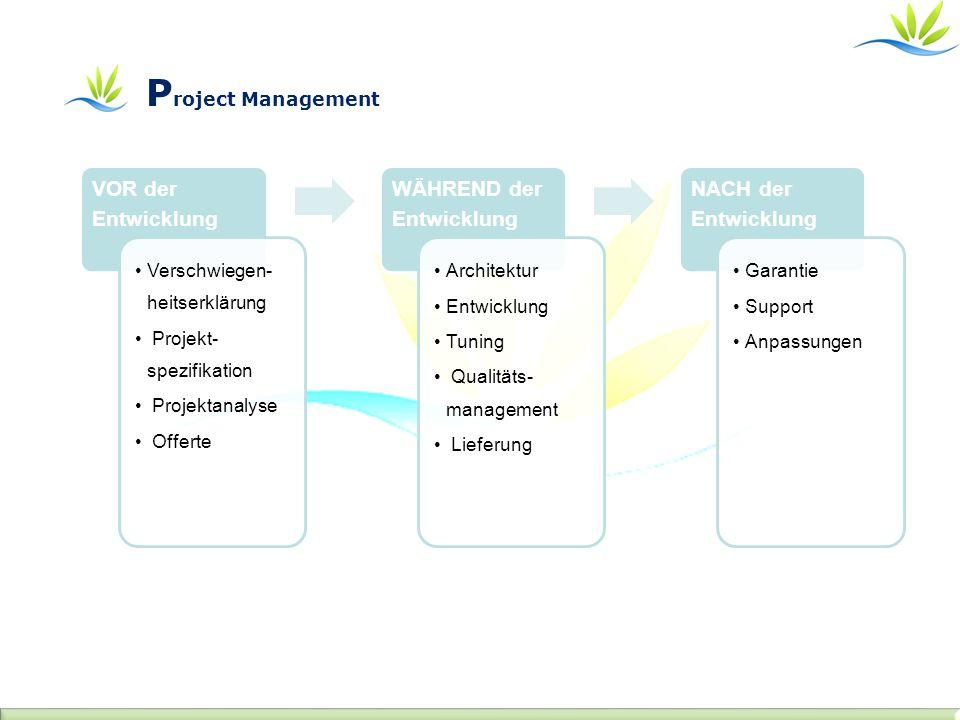 P roject Management VOR der Entwicklung Verschwiegen- heitserklärung Projekt- spezifikation Projektanalyse Offerte WÄHREND der Entwicklung Architektur