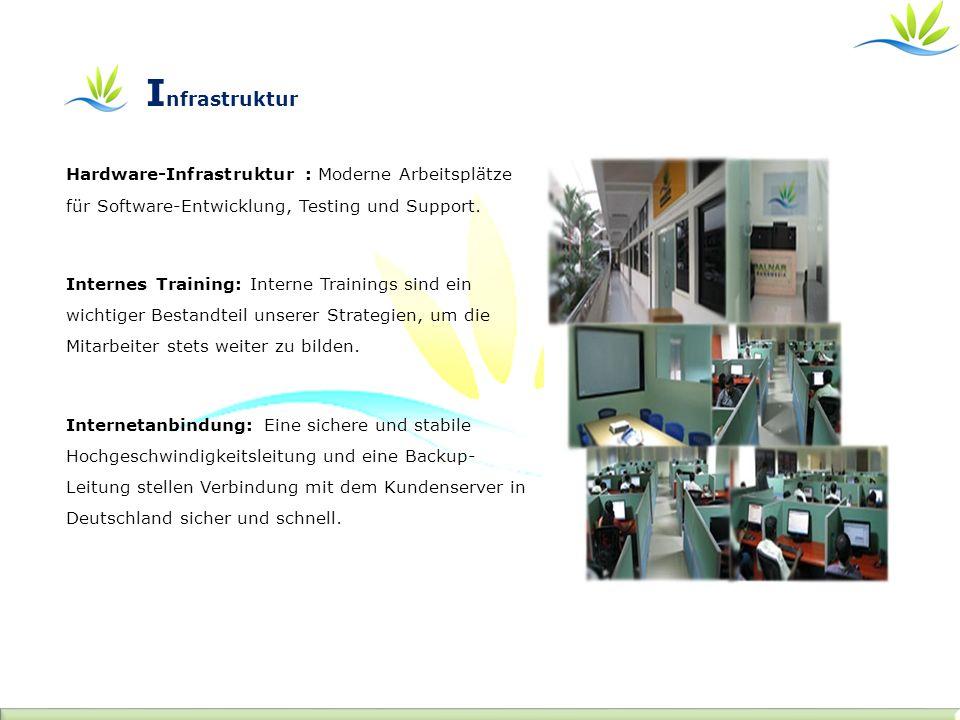 Hardware-Infrastruktur : Moderne Arbeitsplätze für Software-Entwicklung, Testing und Support.