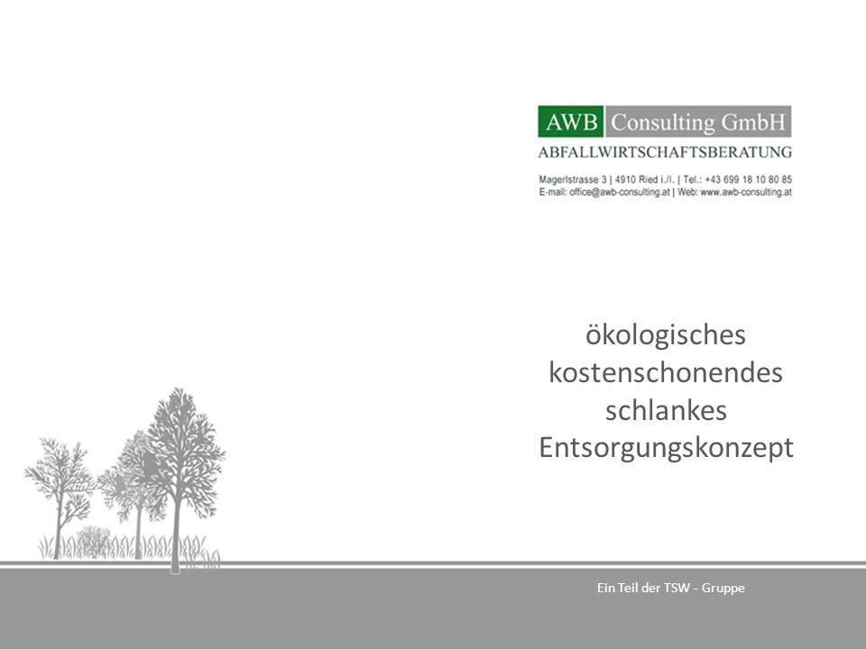 ökologisches kostenschonendes schlankes Entsorgungskonzept Ein Teil der TSW - Gruppe