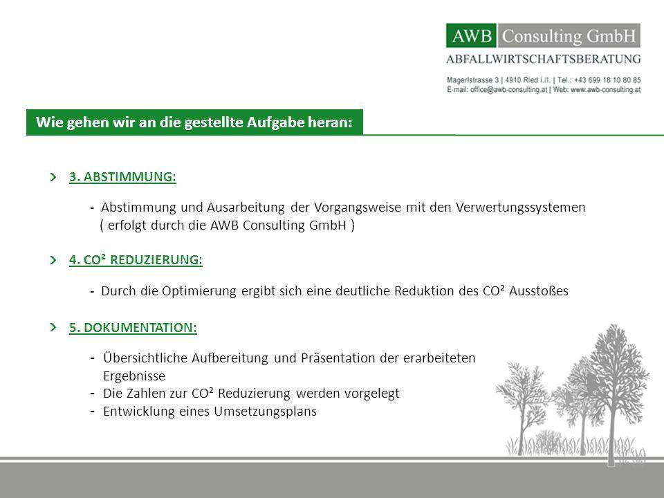 Der starke Partner für Ihre Abfallwirtschaft: Praxisnahes kostenoptimiertes Entsorgungskonzept.
