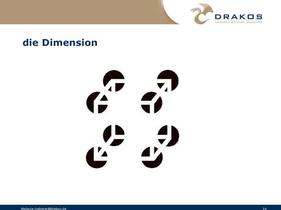 Melanie.Haberer@drakos.de 14 die Dimension