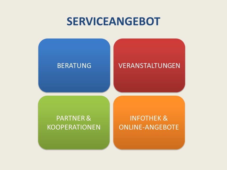 SERVICEANGEBOT BERATUNG VERANSTALTUNGEN PARTNER & KOOPERATIONEN INFOTHEK & ONLINE-ANGEBOTE