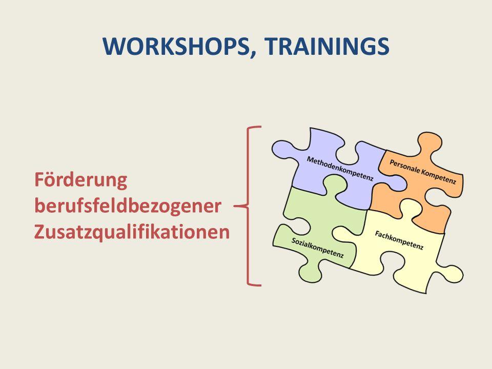 WORKSHOPS, TRAININGS Business Knigge Projekt- und Konfliktmanagement Sprachtrainings / Interkulturelle Kompetenz Präsentations- und Moderationstechniken Datenbanken, Graphikprogramme, SPSS, R