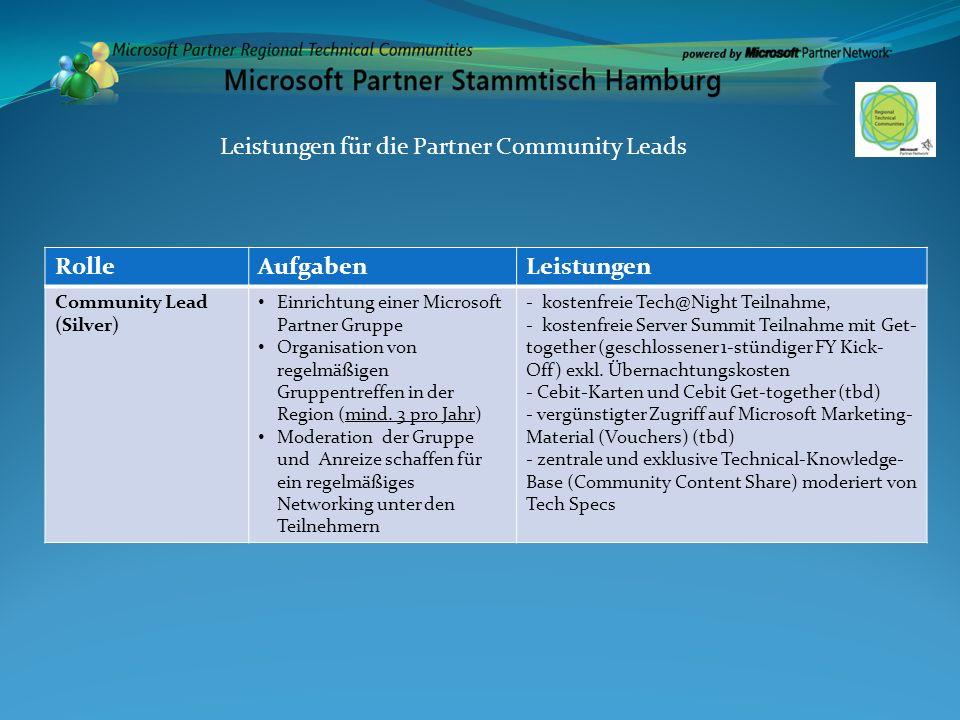 RolleAufgabenLeistungen Community Lead (Silver) Einrichtung einer Microsoft Partner Gruppe Organisation von regelmäßigen Gruppentreffen in der Region