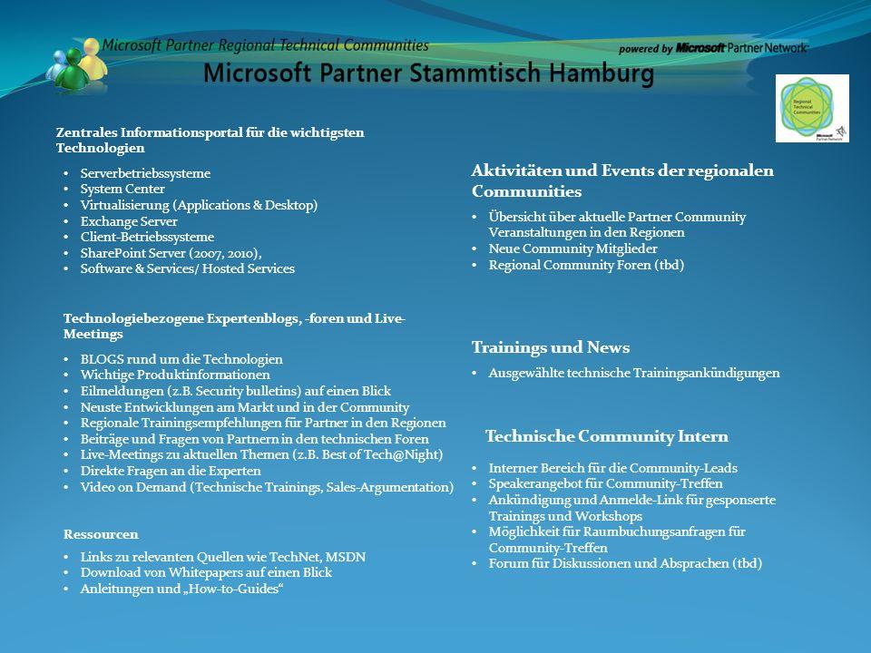 Serverbetriebssysteme System Center Virtualisierung (Applications & Desktop) Exchange Server Client-Betriebssysteme SharePoint Server (2007, 2010), So