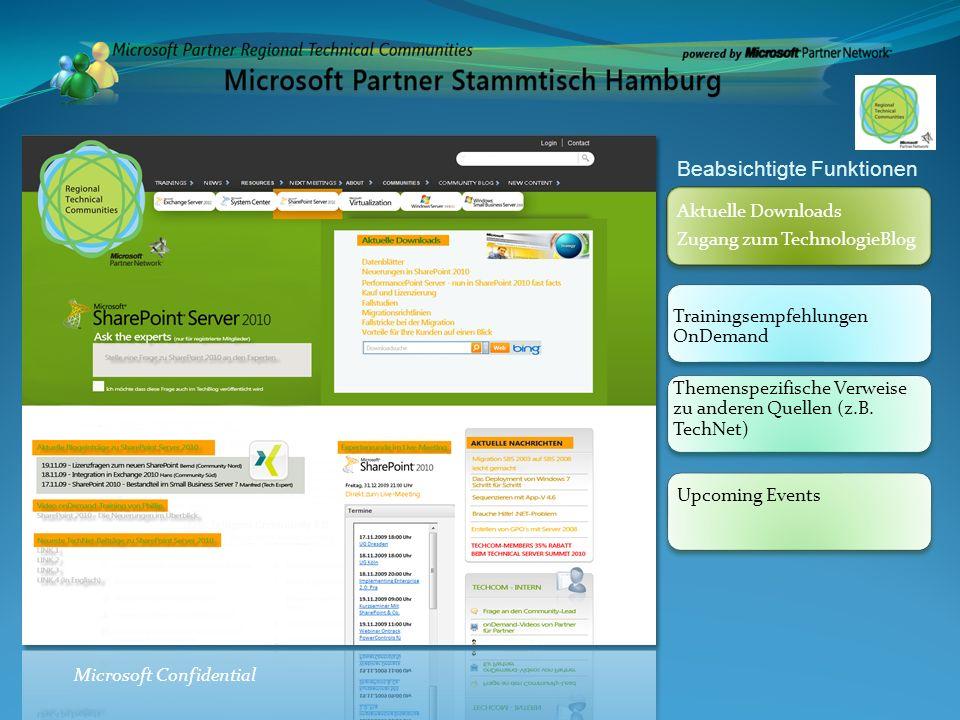 Beabsichtigte Funktionen Microsoft Confidential Upcoming Events Themenspezifische Verweise zu anderen Quellen (z.B. TechNet) Trainingsempfehlungen OnD