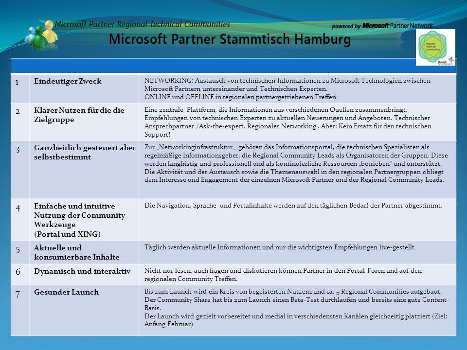 1 Eindeutiger Zweck NETWORKING: Austausch von technischen Informationen zu Microsoft Technologien zwischen Microsoft Partnern untereinander und Techni
