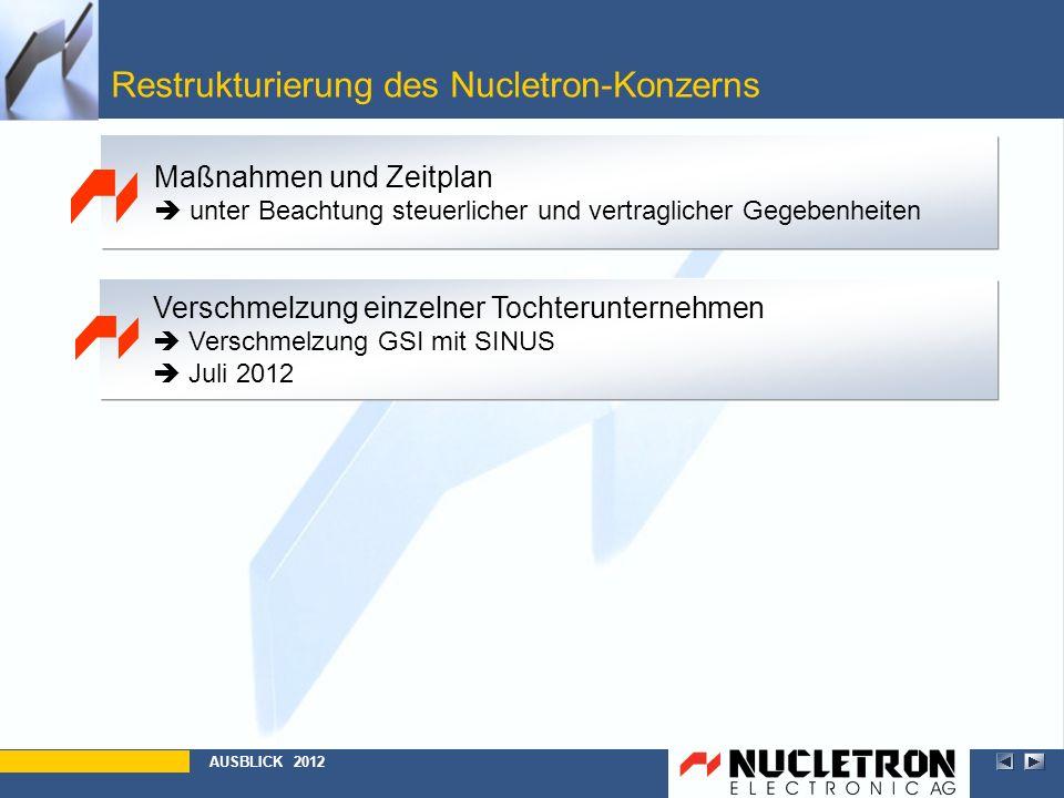 Restrukturierung des Nucletron-Konzerns Maßnahmen und Zeitplan unter Beachtung steuerlicher und vertraglicher Gegebenheiten AUSBLICK 2012 Verschmelzun