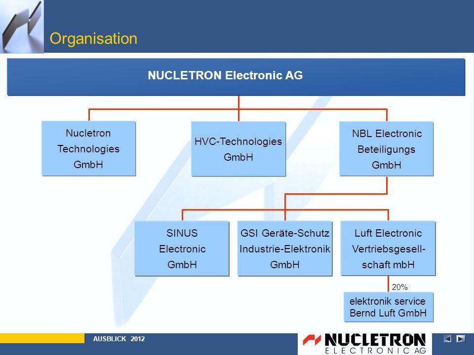 Organisation Organigramm AUSBLICK 2012 NBL Electronic Beteiligungs GmbH Nucletron Technologies GmbH HVC-Technologies GmbH 20% GSI Geräte-Schutz Indust