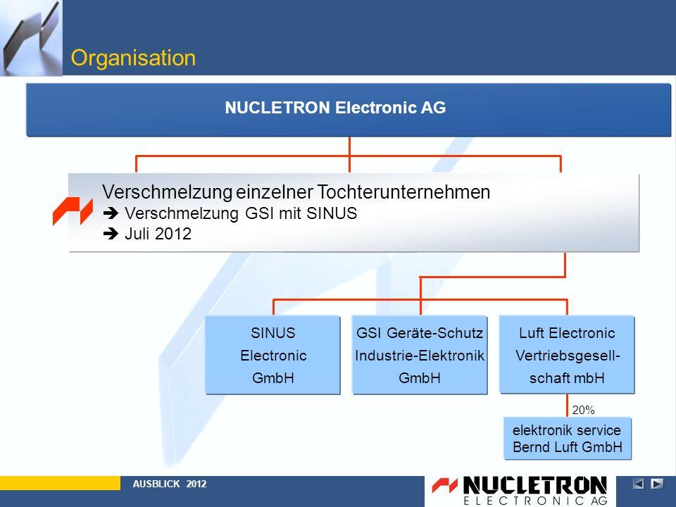 Organisation Bullet Point 2 AUSBLICK 2012 20% GSI Geräte-Schutz Industrie-Elektronik GmbH Luft Electronic Vertriebsgesell- schaft mbH SINUS Electronic