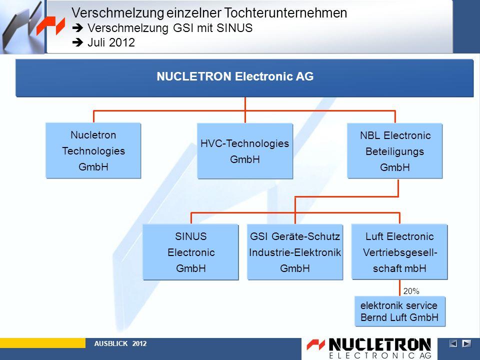 GSI Geräte-Schutz Industrie-Elektronik GmbH AUSBLICK 2012 Verschmelzung einzelner Tochterunternehmen Verschmelzung GSI mit SINUS Juli 2012 20% Luft El