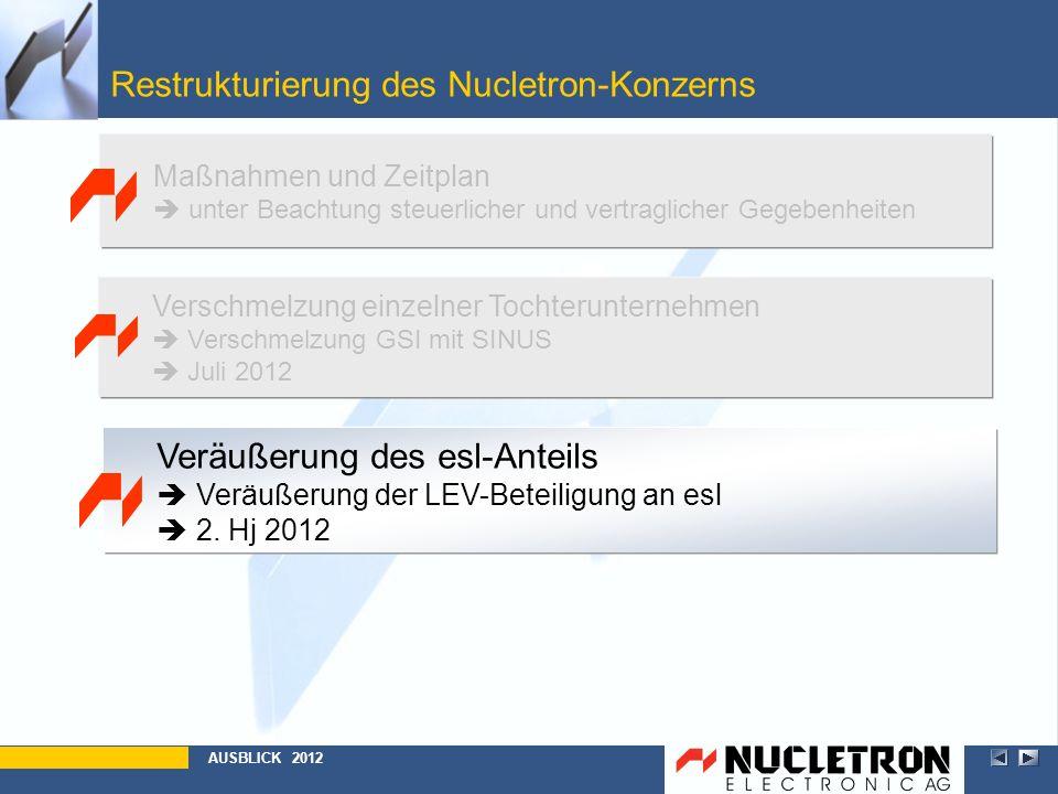 Restrukturierung des Nucletron-Konzerns AUSBLICK 2012 Maßnahmen und Zeitplan unter Beachtung steuerlicher und vertraglicher Gegebenheiten Verschmelzun