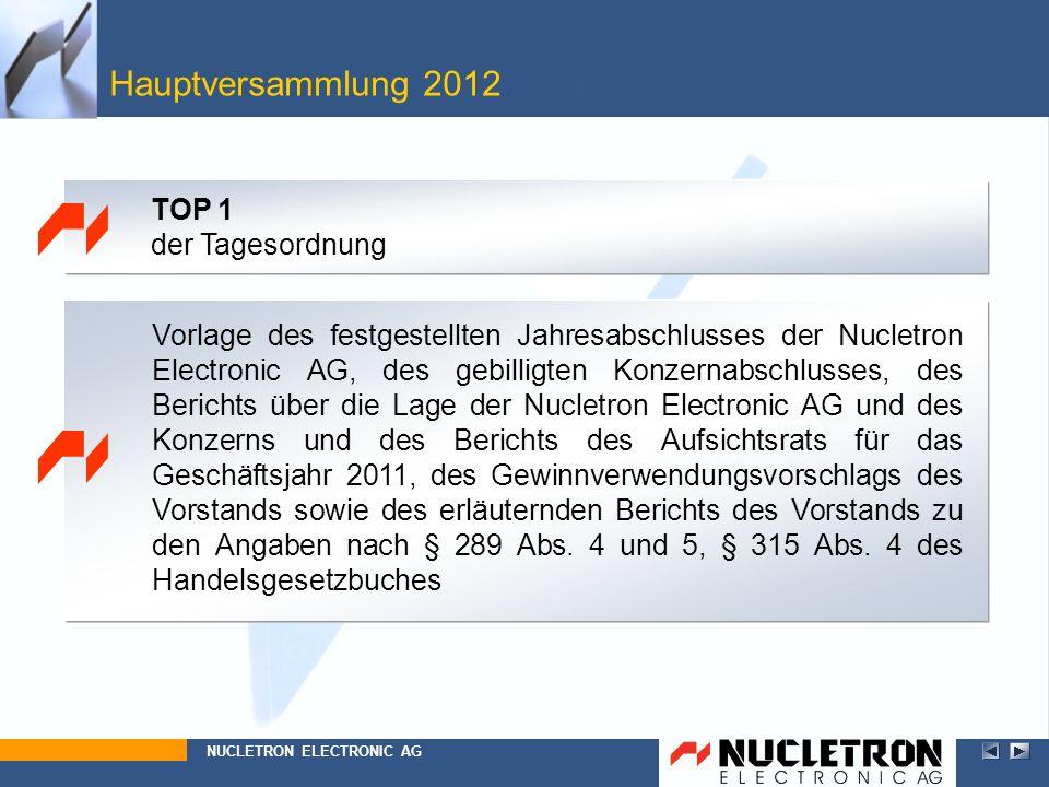 Vorlage des festgestellten Jahresabschlusses der Nucletron Electronic AG, des gebilligten Konzernabschlusses, des Berichts über die Lage der Nucletron