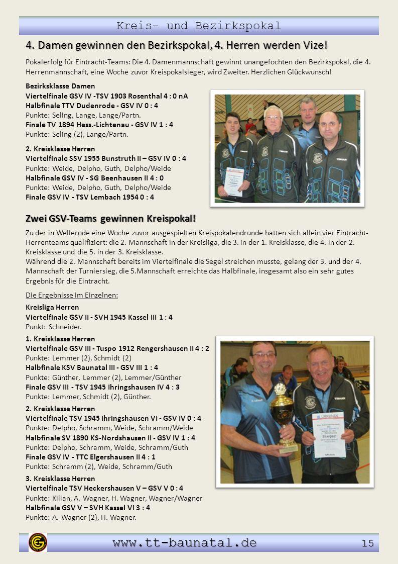 Kreis- und Bezirkspokal www.tt-baunatal.de 15 www.tt-baunatal.de 15 4. Damen gewinnen den Bezirkspokal, 4. Herren werden Vize! Pokalerfolg für Eintrac