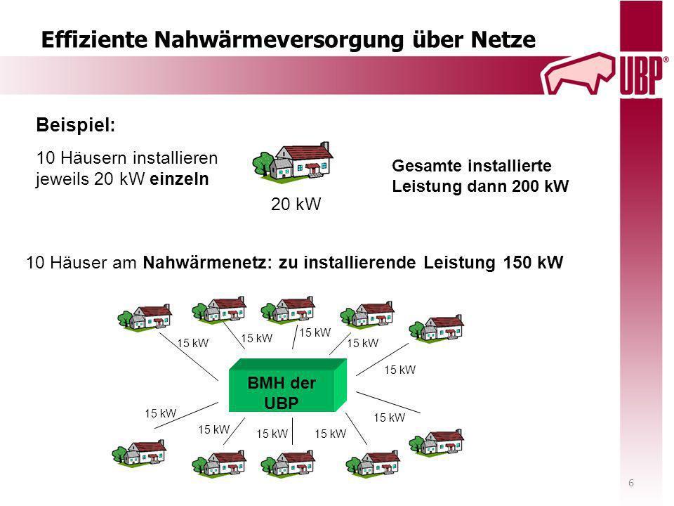 7 Nahwärmenetze verbinden … Biomasse- Heiz(kraft)werk Kommunalgebäude: Rathaus, Schwimmbad, etc.