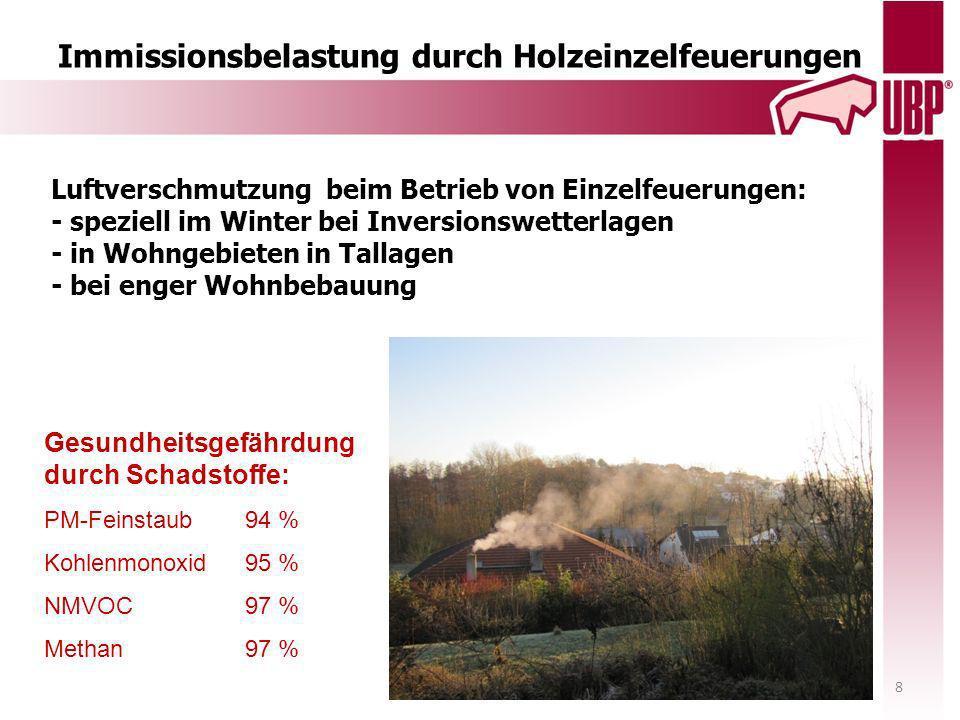 Einsparmöglichkeiten Beispielrechnung Energiekosten Ø 150 kWh Energieverbrauch pro m² und Jahr Ø 200 m² Wohnfläche 30.000 kWh Nutzwärme 37.500 kWh Primärenergie 3.500 l Heizöl 19
