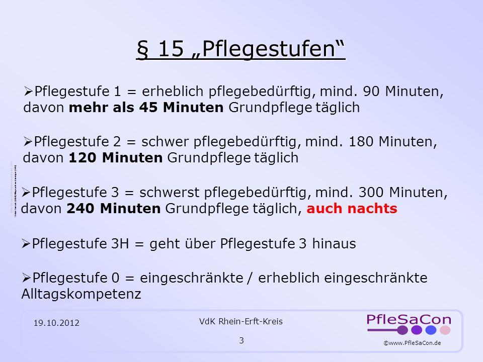 ©www.PfleSaCon.de Stefan Conrads (RbP) Pflegesachverständiger (TÜV) 19.10.2012 VdK Rhein-Erft-Kreis 4 Geld- und Sachleistungen 2012