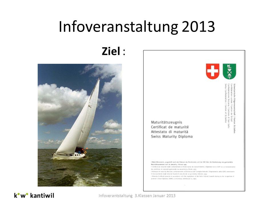 Infoveranstaltung 2013 Ziel : Infoverantstaltung 3.Klassen Januar 2013