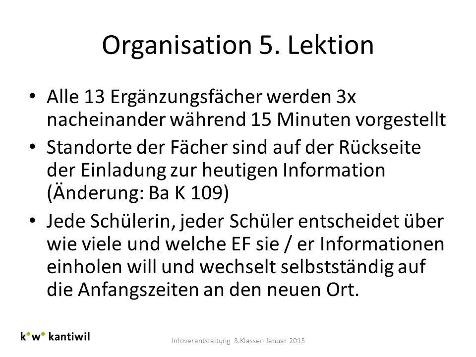 Organisation 5. Lektion Alle 13 Ergänzungsfächer werden 3x nacheinander während 15 Minuten vorgestellt Standorte der Fächer sind auf der Rückseite der