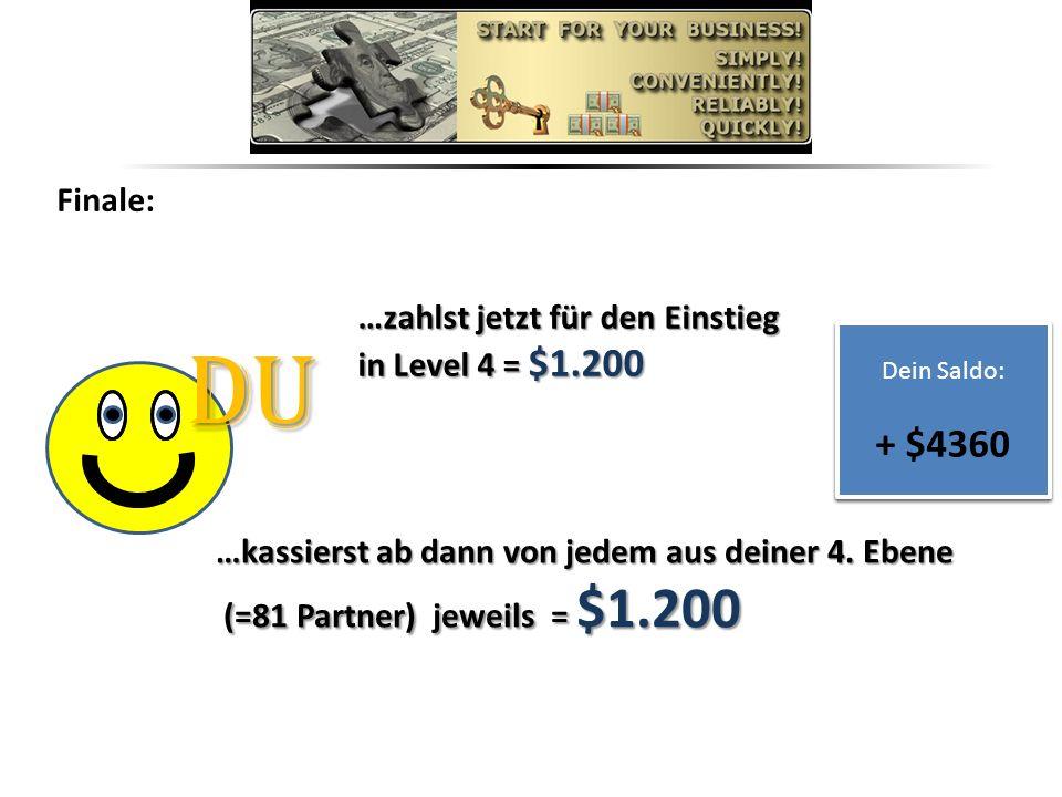 Schritt 5: Dein Saldo: + $360 Dein Saldo: + $360 Das Prinzip müsste jetzt klar sein… Nun kommt der Einstieg in Level 3 (Kosten $200) Dein Saldo: + $160 Dein Saldo: + $160 Anzahl Partner, in DEINER 3.Ebene = 27 (wenn komplett)DU Sobald sich nun die Partner ins 3.