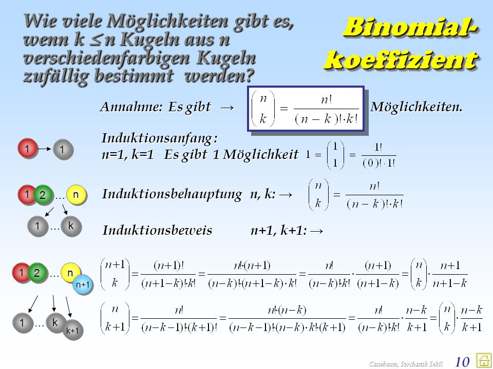 Cassebaum, Stochastik SekII 10 Binomial- koeffizient Wie viele Möglichkeiten gibt es, wenn k n Kugeln aus n verschiedenfarbigen Kugeln zufällig bestim