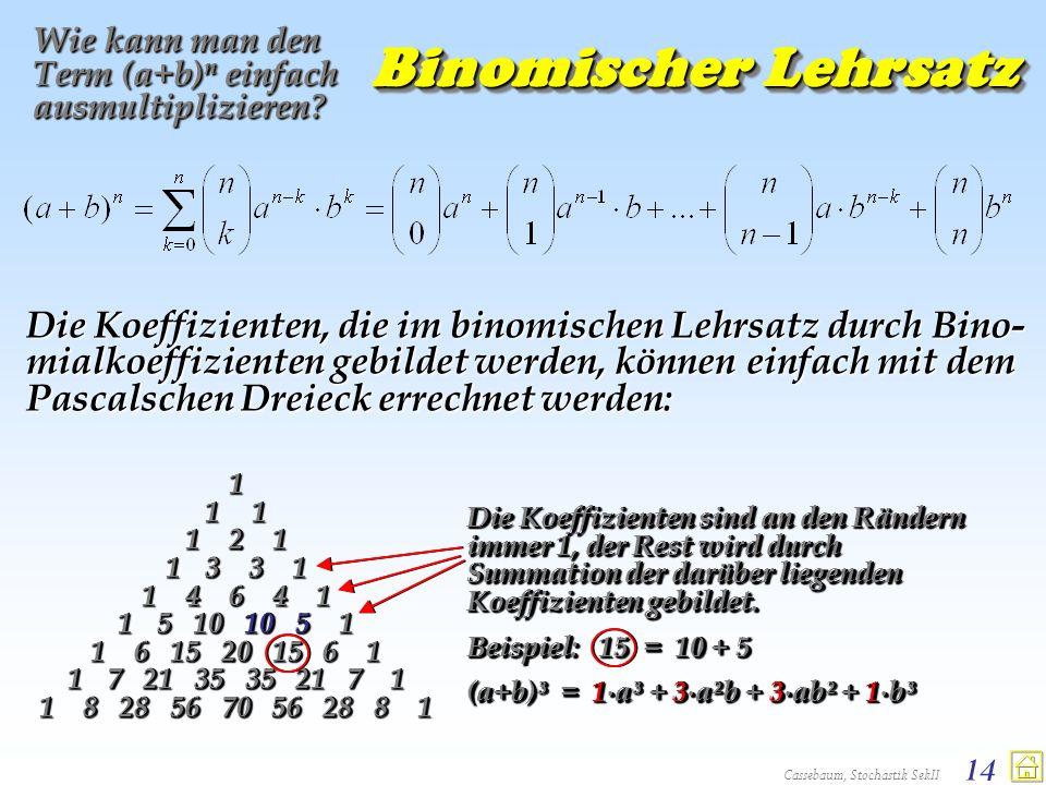 Cassebaum, Stochastik SekII 14 BinomischerLehrsatz Binomischer Lehrsatz Wie kann man den Term (a+b) n einfach ausmultiplizieren? Die Koeffizienten, di